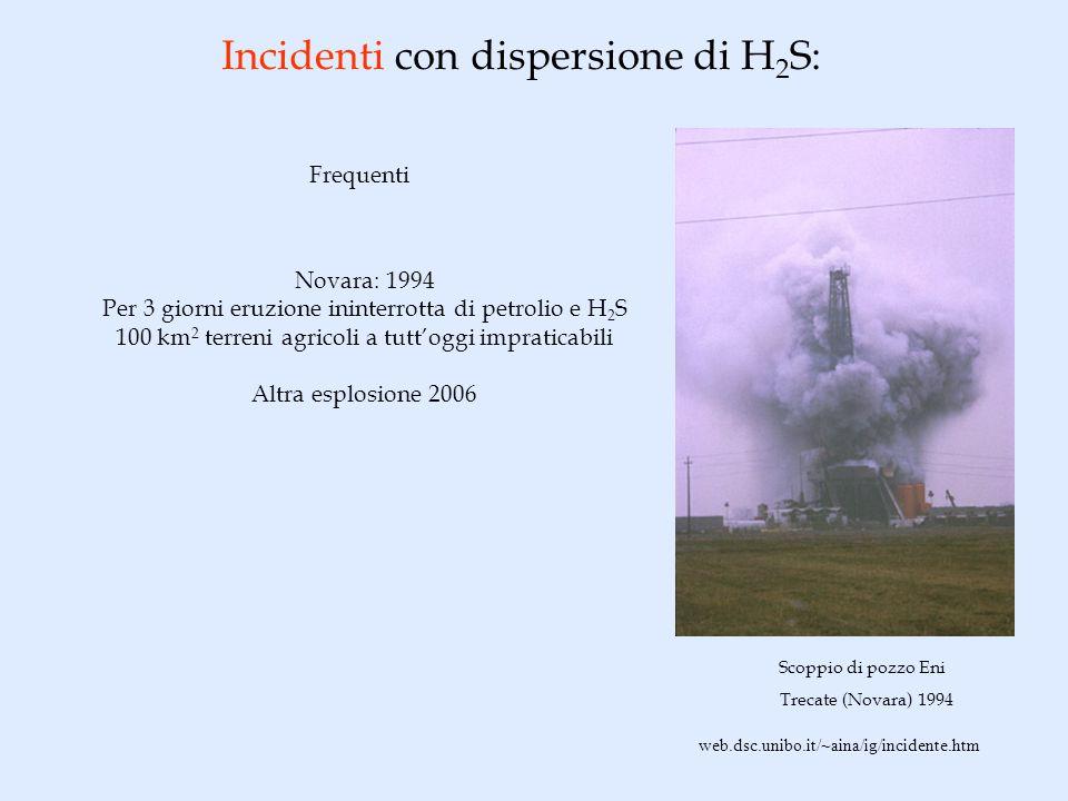 Incidenti con dispersione di H 2 S: Scoppio di pozzo Eni Trecate (Novara) 1994 web.dsc.unibo.it/~aina/ig/incidente.htm Novara: 1994 Per 3 giorni eruzi