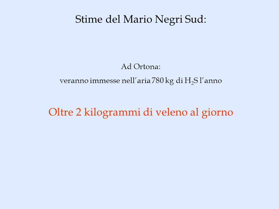 Stime del Mario Negri Sud: Ad Ortona: veranno immesse nellaria 780 kg di H 2 S lanno Oltre 2 kilogrammi di veleno al giorno