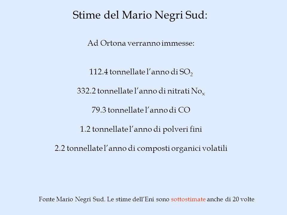 Stime del Mario Negri Sud: Ad Ortona verranno immesse: 112.4 tonnellate lanno di SO 2 332.2 tonnellate lanno di nitrati No x 79.3 tonnellate lanno di CO 1.2 tonnellate lanno di polveri fini 2.2 tonnellate lanno di composti organici volatili Fonte Mario Negri Sud.