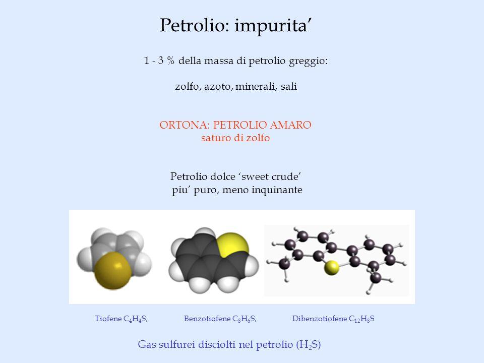 Petrolio: impurita 1 - 3 % della massa di petrolio greggio: zolfo, azoto, minerali, sali ORTONA: PETROLIO AMARO saturo di zolfo Petrolio dolce sweet crude piu puro, meno inquinante Tiofene C 4 H 4 S, Benzotiofene C 8 H 6 S, Dibenzotiofene C 12 H 8 S Gas sulfurei disciolti nel petrolio (H 2 S)
