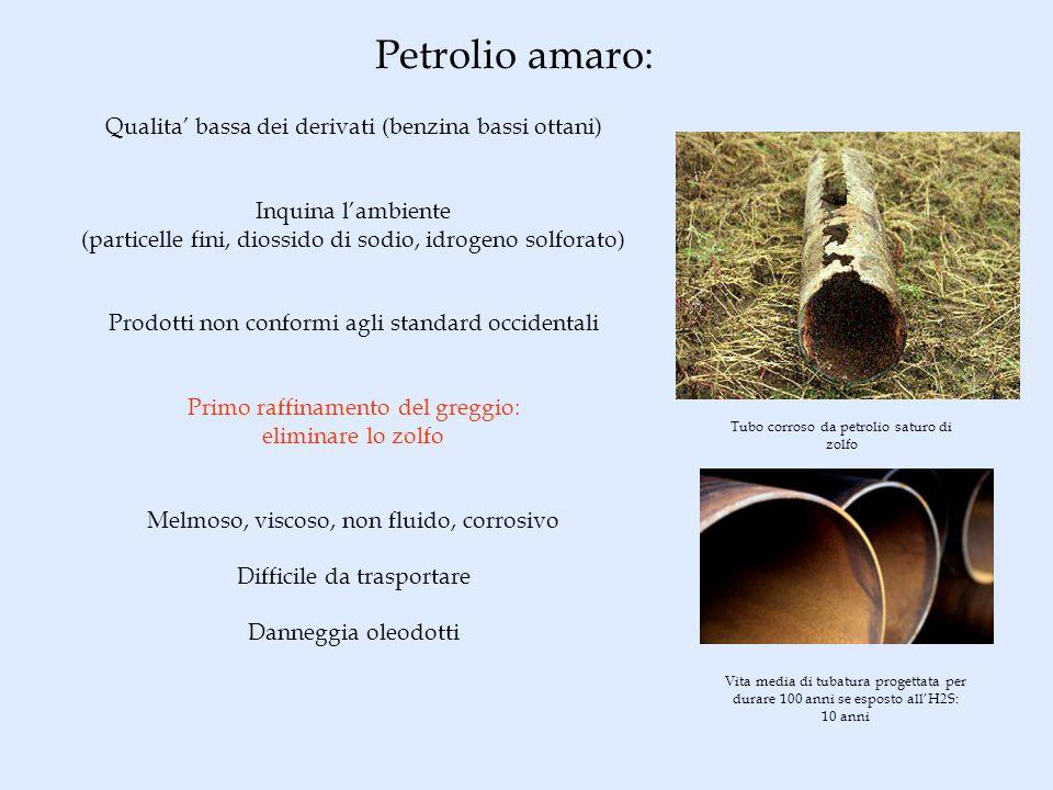 Petrolio amaro: Qualita bassa dei derivati (benzina bassi ottani) Inquina lambiente (particelle fini, diossido di sodio, idrogeno solforato) Prodotti