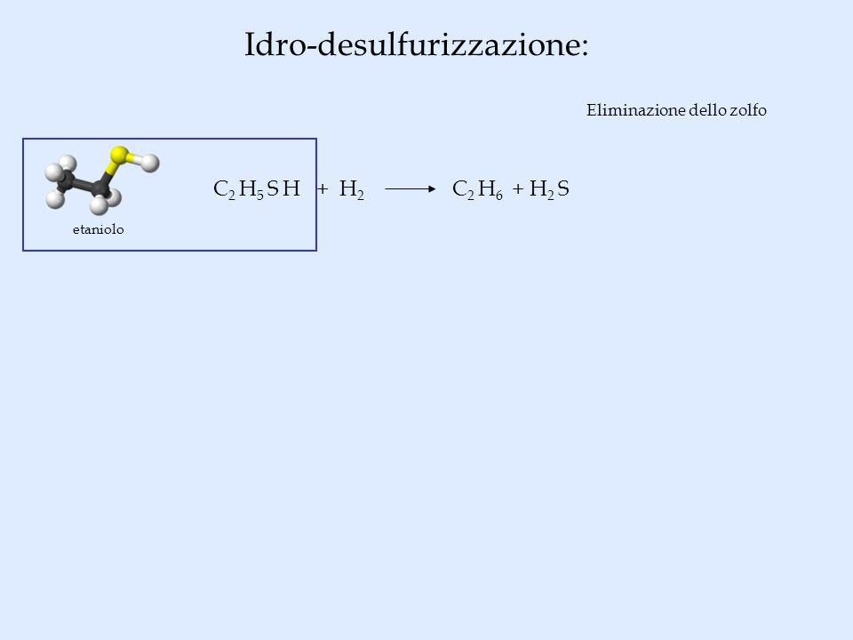 Idro-desulfurizzazione: C 2 H 5 S H + H 2 C 2 H 6 + H 2 S etaniolo Eliminazione dello zolfo