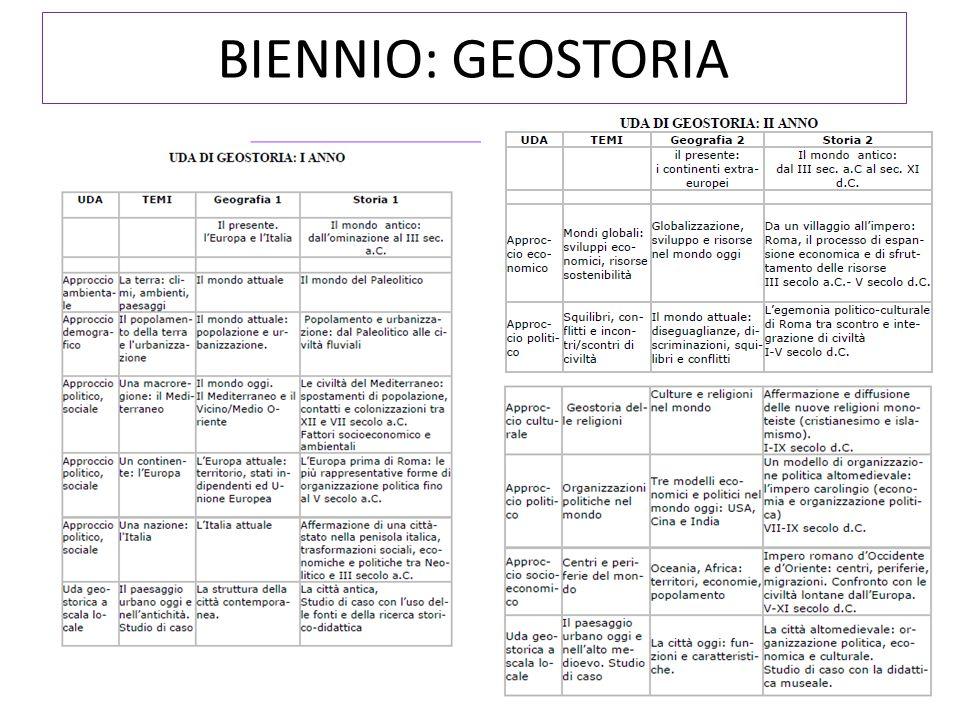 BIENNIO: GEOSTORIA