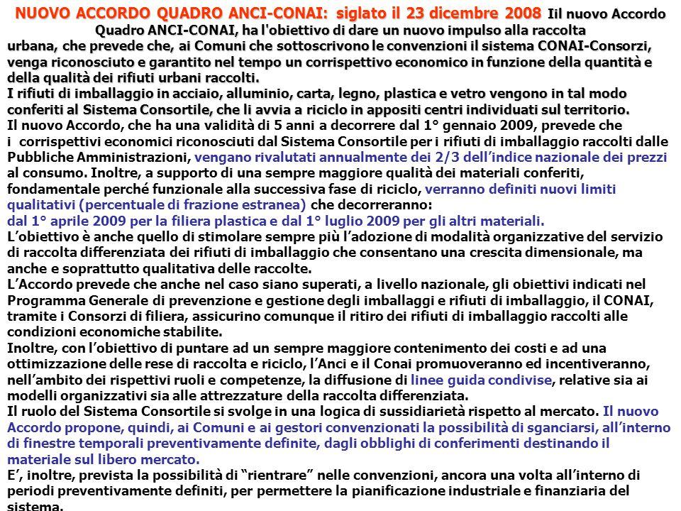 NUOVO ACCORDO QUADRO ANCI-CONAI: siglato il 23 dicembre 2008 Iil nuovo Accordo Quadro ANCI-CONAI, ha l'obiettivo di dare un nuovo impulso alla raccolt