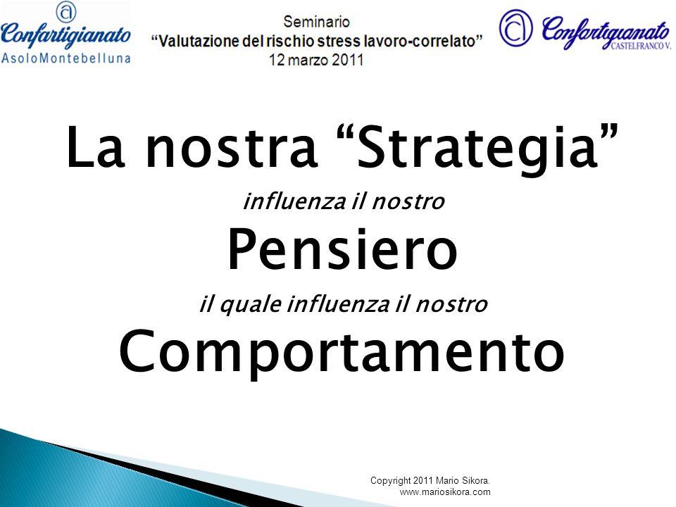 La nostra Strategia influenza il nostro Pensiero il quale influenza il nostro Comportamento Copyright 2011 Mario Sikora. www.mariosikora.com