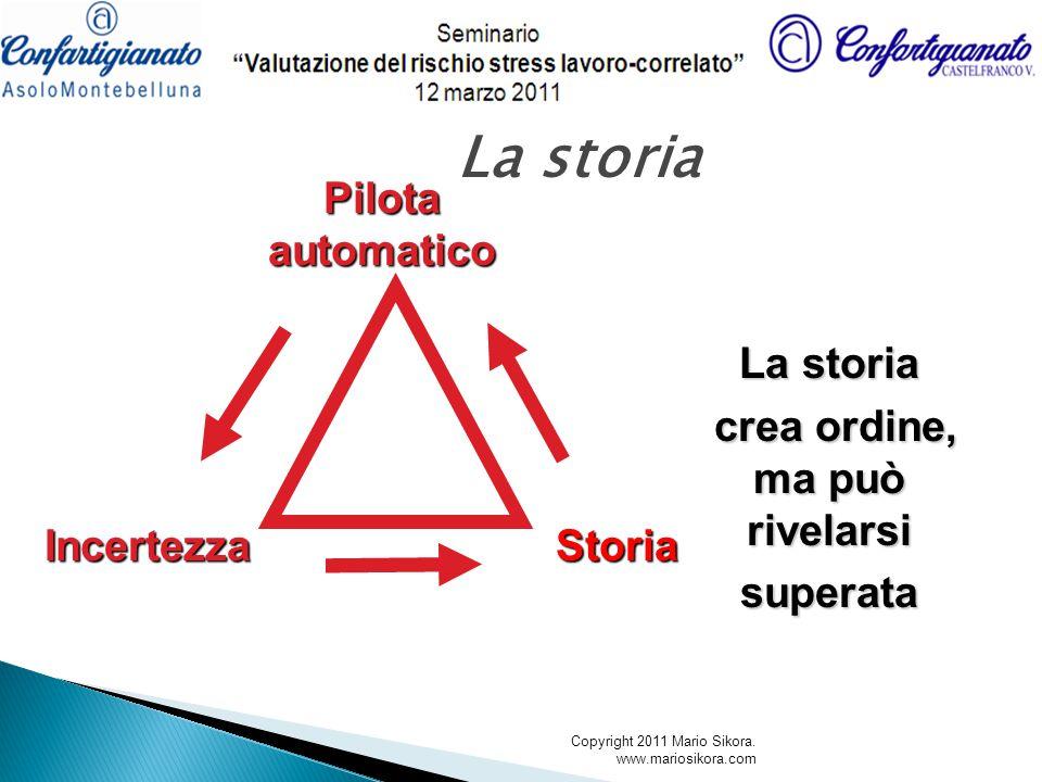 La storia Copyright 2011 Mario Sikora. www.mariosikora.com Incertezza Pilota automatico Storia La storia crea ordine, ma può rivelarsi crea ordine, ma