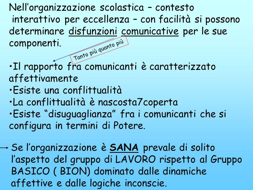 Nellorganizzazione scolastica – contesto interattivo per eccellenza – con facilità si possono determinare disfunzioni comunicative per le sue componen