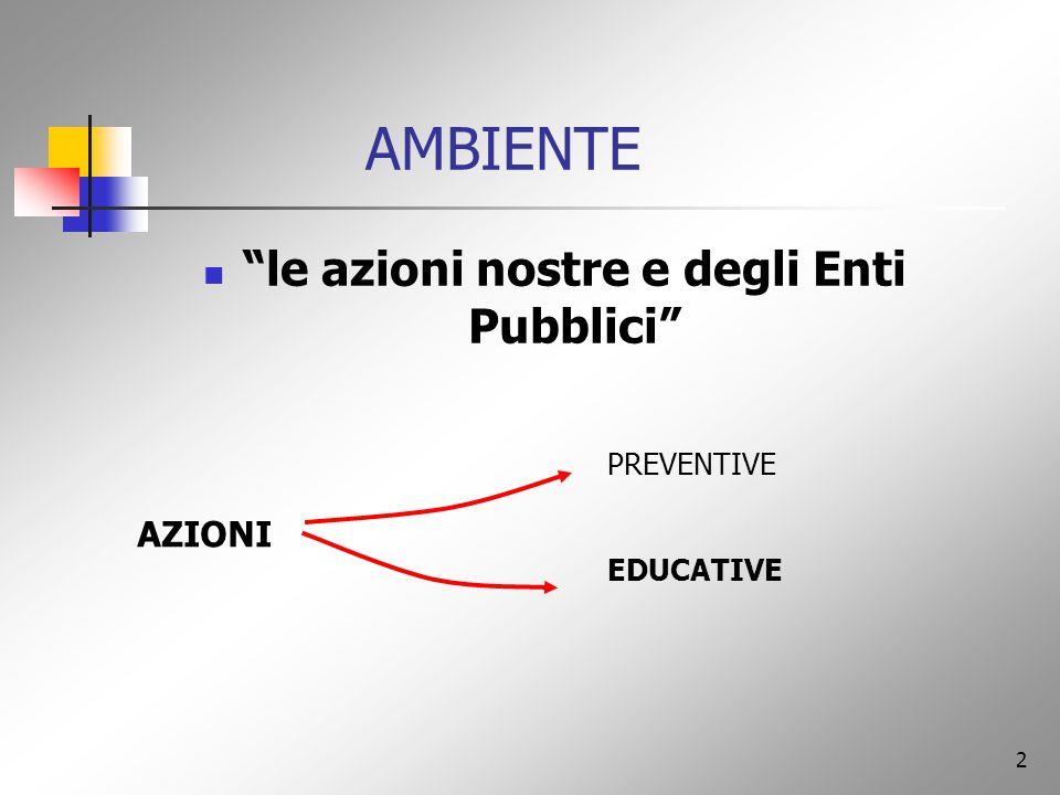 2 AMBIENTE le azioni nostre e degli Enti Pubblici AZIONI PREVENTIVE EDUCATIVE