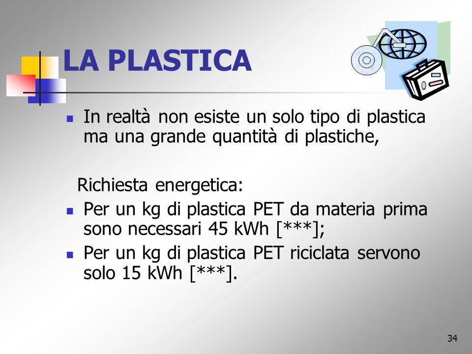 33 vetro Si può quindi dire che riciclando 1 kg di vetro si risparmiano 2 kWh, che possono essere utilizzati per tenere accese 20 lampadine da 100 W per 1 ora.