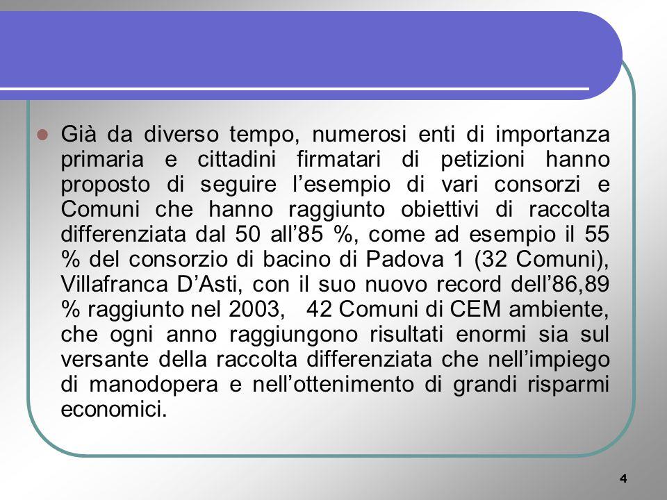 4 Già da diverso tempo, numerosi enti di importanza primaria e cittadini firmatari di petizioni hanno proposto di seguire lesempio di vari consorzi e Comuni che hanno raggiunto obiettivi di raccolta differenziata dal 50 all85 %, come ad esempio il 55 % del consorzio di bacino di Padova 1 (32 Comuni), Villafranca DAsti, con il suo nuovo record dell86,89 % raggiunto nel 2003, 42 Comuni di CEM ambiente, che ogni anno raggiungono risultati enormi sia sul versante della raccolta differenziata che nellimpiego di manodopera e nellottenimento di grandi risparmi economici.