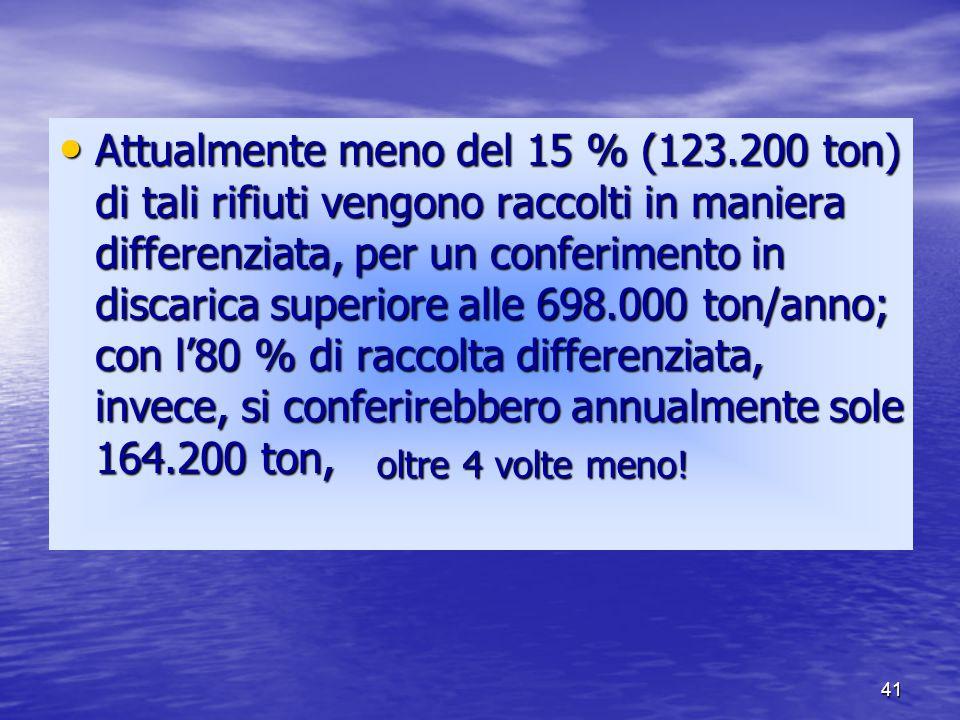 40 Proviamo adesso a considerare leconomia a scala regionale: considerato che nella Regione Marche ci sono 1.500.000 abitanti, compresi stranieri ed emigrati, e che questi producono 1,5 kg a testa di rifiuti al giorno, i rifiuti prodotti annualmente sarebbero 821.200.000 kg.