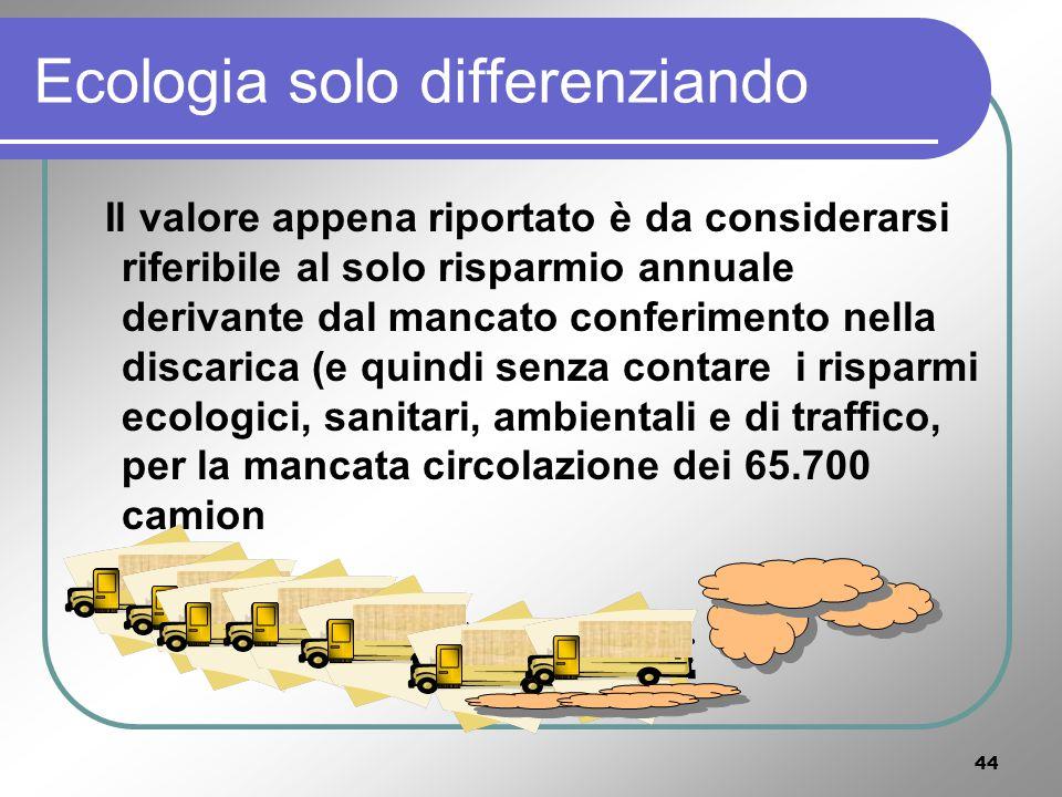 43 Risparmio gasolio inquinamento salute [(657.000 ton / 10 ton/camion x 200 /camion) + (657.000 ton x 70 /ton) ] = 13.140.000 + 45.990.000 = 59.130.000 /anno.
