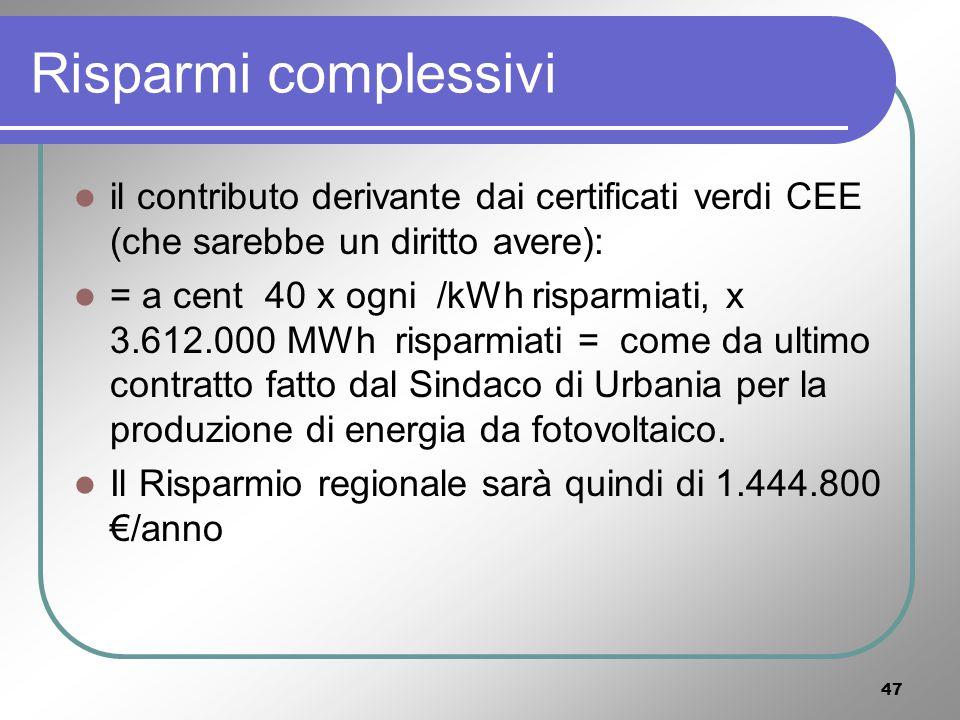 46 Il ricavo sulla vendita dei materiali raccolti: Organico30 %197.100 t10 / t1.971.000 Carta24 %157.680 t 50 / t 7.784.000 Stracci e legno20 %131.400