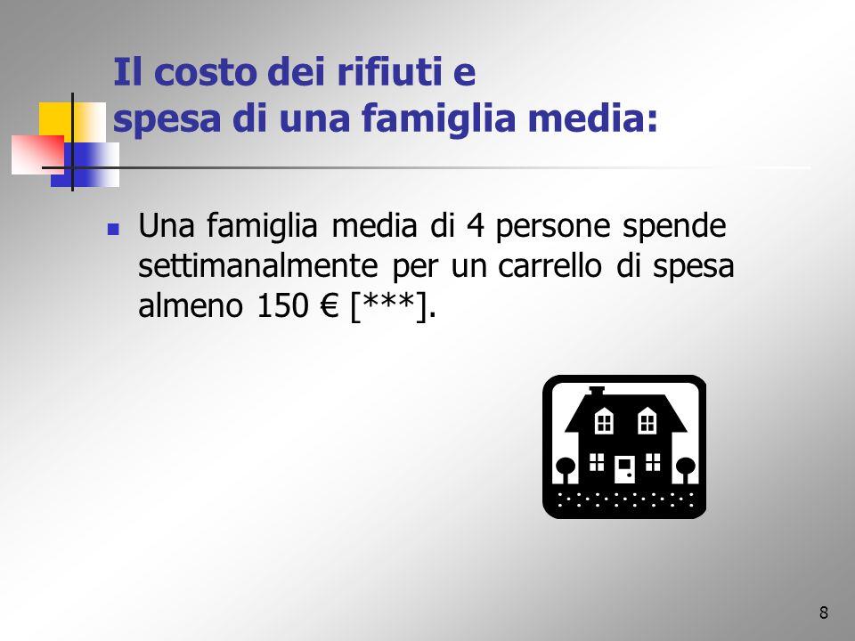 8 Il costo dei rifiuti e spesa di una famiglia media: Una famiglia media di 4 persone spende settimanalmente per un carrello di spesa almeno 150 [***].