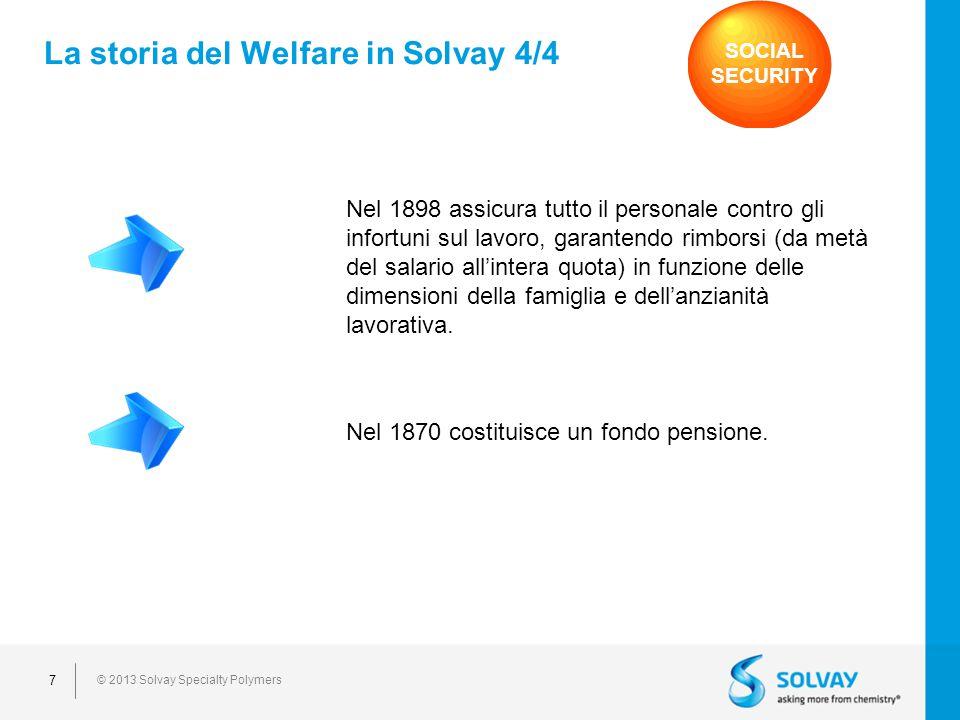 © 2013 Solvay Specialty Polymers 7 Nel 1870 costituisce un fondo pensione.