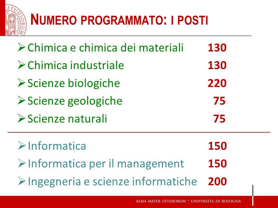 N UMERO PROGRAMMATO : I POSTI Chimica e chimica dei materiali130 Chimica industriale130 Scienze biologiche220 Scienze geologiche75 Scienze naturali75