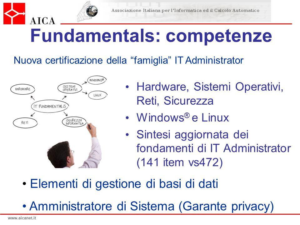 www.aicanet.it Fundamentals: competenze Hardware, Sistemi Operativi, Reti, Sicurezza Windows ® e Linux Sintesi aggiornata dei fondamenti di IT Adminis
