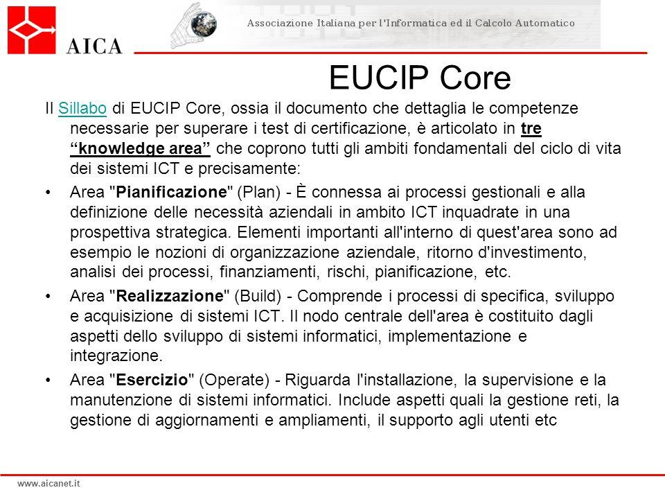 www.aicanet.it EUCIP Core Il Sillabo di EUCIP Core, ossia il documento che dettaglia le competenze necessarie per superare i test di certificazione, è