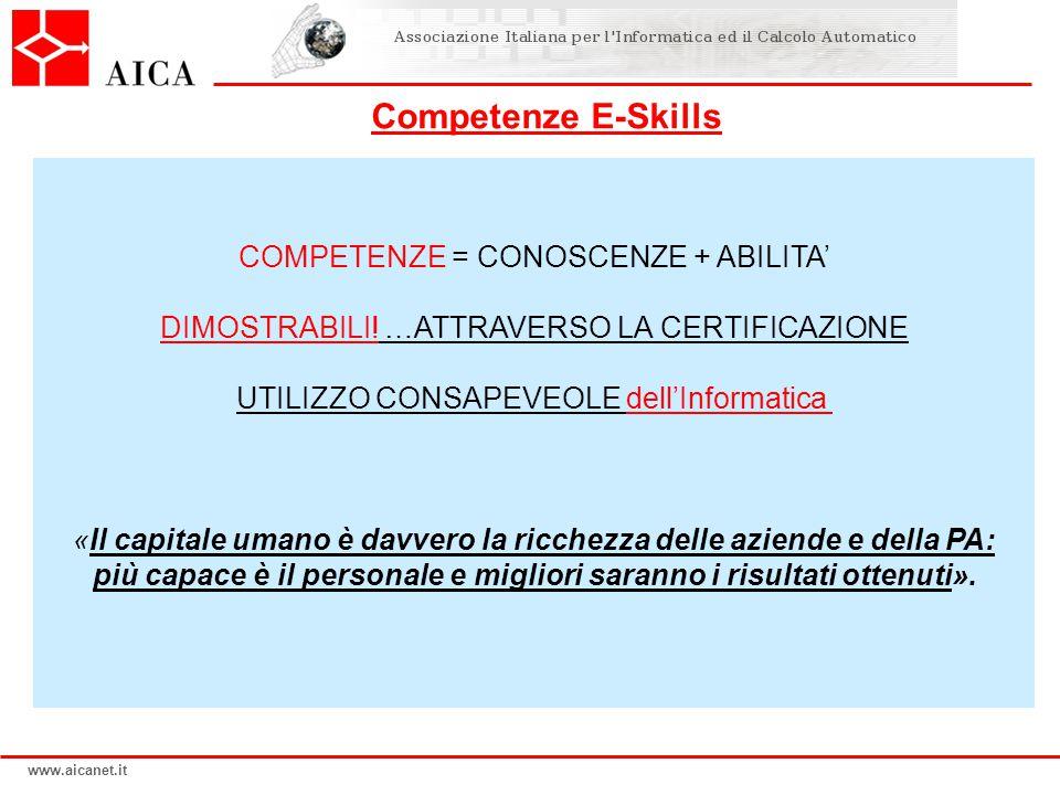 www.aicanet.it COMPETENZE = CONOSCENZE + ABILITA DIMOSTRABILI! …ATTRAVERSO LA CERTIFICAZIONE UTILIZZO CONSAPEVEOLE dellInformatica «Il capitale umano