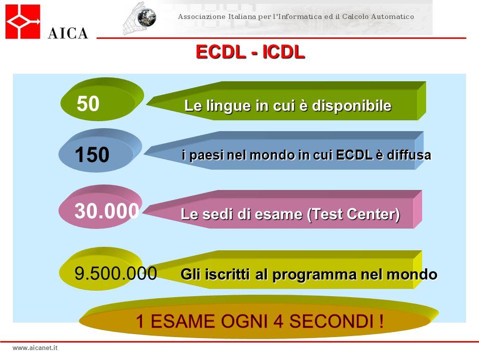www.aicanet.it ECDL - ICDL i paesi nel mondo in cui ECDL è diffusa 150 Le lingue in cui è disponibile 50 Le sedi di esame (Test Center) 30.000 Gli isc