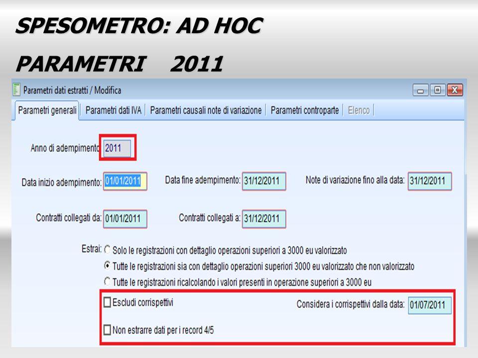 SPESOMETRO: AD HOC PARAMETRI 2011