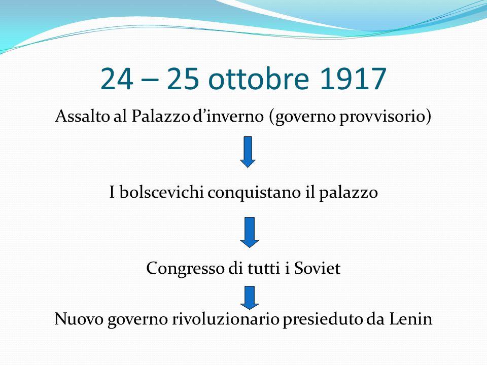 24 – 25 ottobre 1917 Assalto al Palazzo dinverno (governo provvisorio) I bolscevichi conquistano il palazzo Congresso di tutti i Soviet Nuovo governo