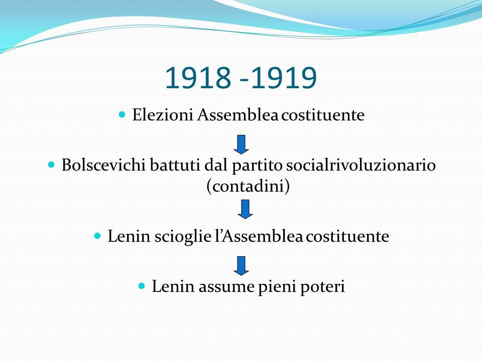 1918 -1919 Elezioni Assemblea costituente Bolscevichi battuti dal partito socialrivoluzionario (contadini) Lenin scioglie lAssemblea costituente Lenin