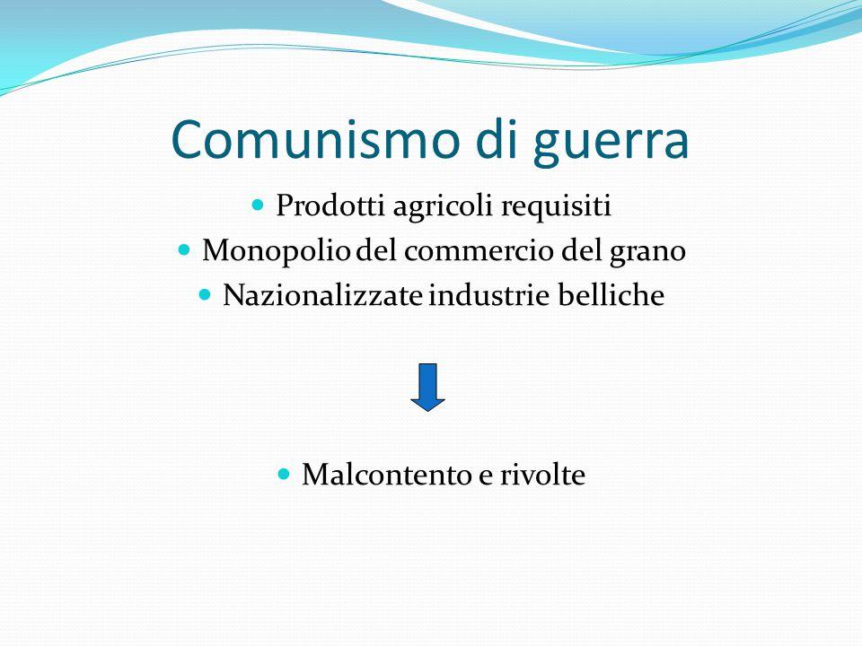 Comunismo di guerra Prodotti agricoli requisiti Monopolio del commercio del grano Nazionalizzate industrie belliche Malcontento e rivolte
