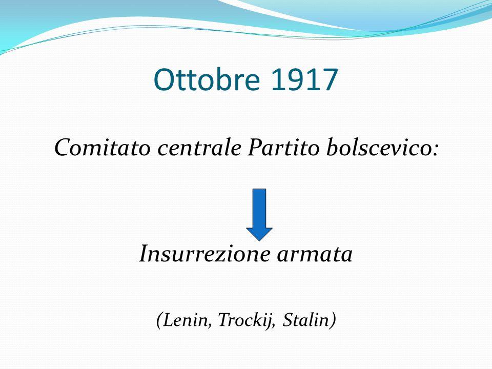 Ottobre 1917 Comitato centrale Partito bolscevico: Insurrezione armata (Lenin, Trockij, Stalin)