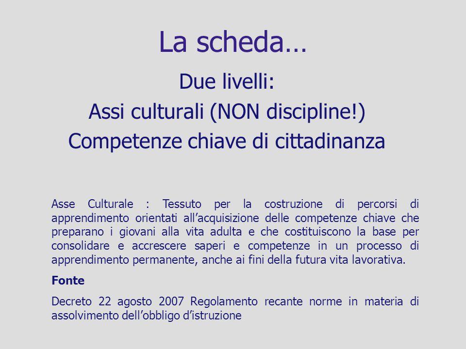 La scheda… Due livelli: Assi culturali (NON discipline!) Competenze chiave di cittadinanza Asse Culturale : Tessuto per la costruzione di percorsi di