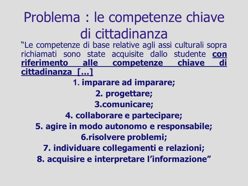 Problema : le competenze chiave di cittadinanza Le competenze di base relative agli assi culturali sopra richiamati sono state acquisite dallo student