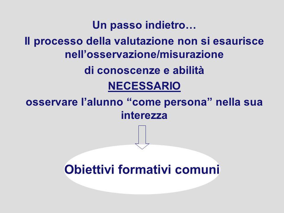 Obiettivi formativi comuni Un passo indietro… Il processo della valutazione non si esaurisce nellosservazione/misurazione di conoscenze e abilità NECE