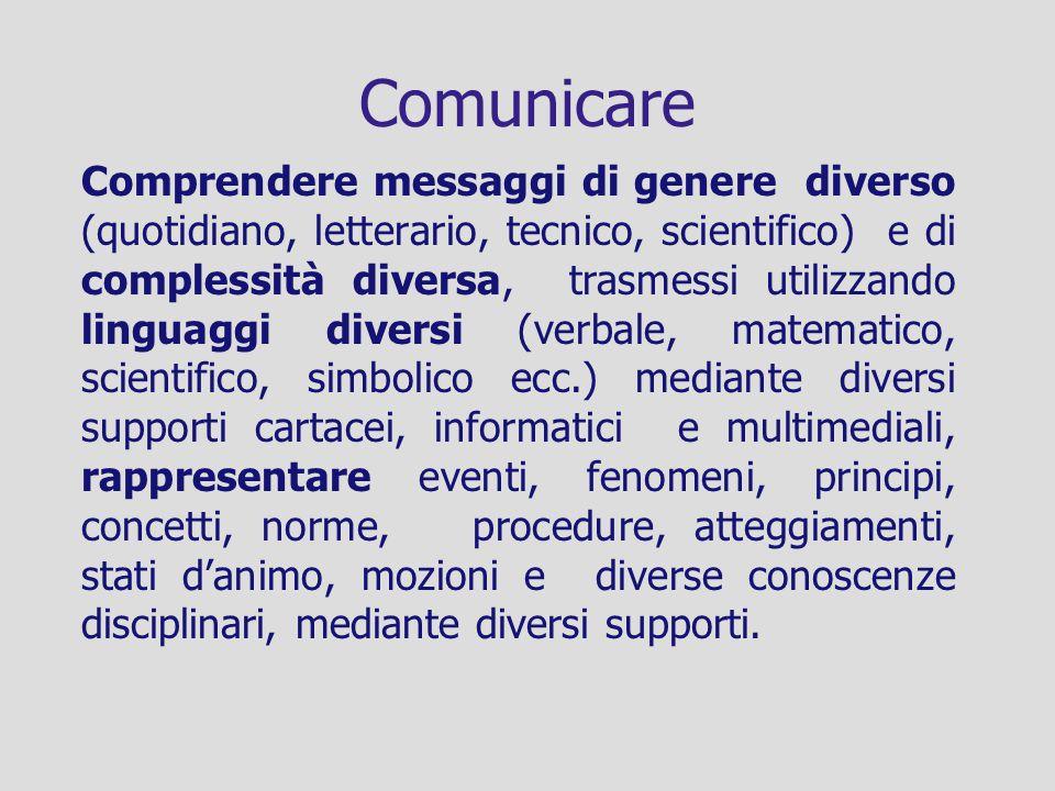 Comunicare Comprendere messaggi di genere diverso (quotidiano, letterario, tecnico, scientifico) e di complessità diversa, trasmessi utilizzando lingu