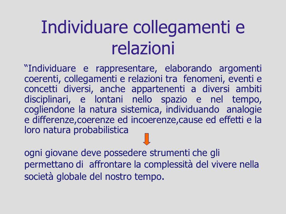 Individuare collegamenti e relazioni Individuare e rappresentare, elaborando argomenti coerenti, collegamenti e relazioni tra fenomeni, eventi e conce
