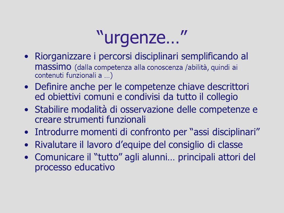urgenze… Riorganizzare i percorsi disciplinari semplificando al massimo (dalla competenza alla conoscenza /abilità, quindi ai contenuti funzionali a …