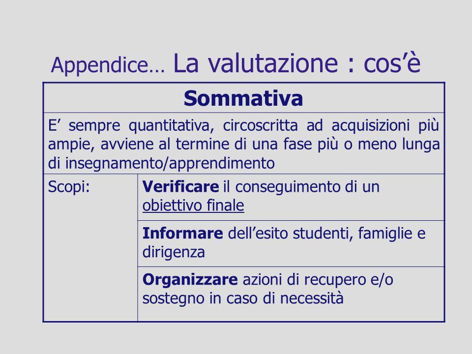Appendice… La valutazione : cosè Sommativa E sempre quantitativa, circoscritta ad acquisizioni più ampie, avviene al termine di una fase più o meno lu