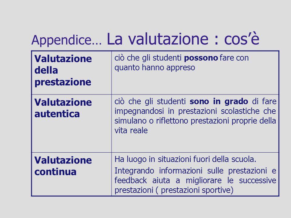 Appendice… La valutazione : cosè Valutazione della prestazione ciò che gli studenti possono fare con quanto hanno appreso Valutazione autentica ciò ch