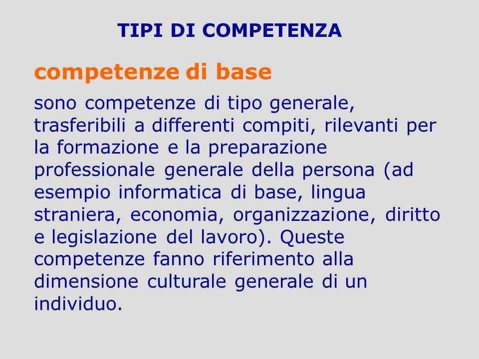 TIPI DI COMPETENZA competenze di base sono competenze di tipo generale, trasferibili a differenti compiti, rilevanti per la formazione e la preparazio