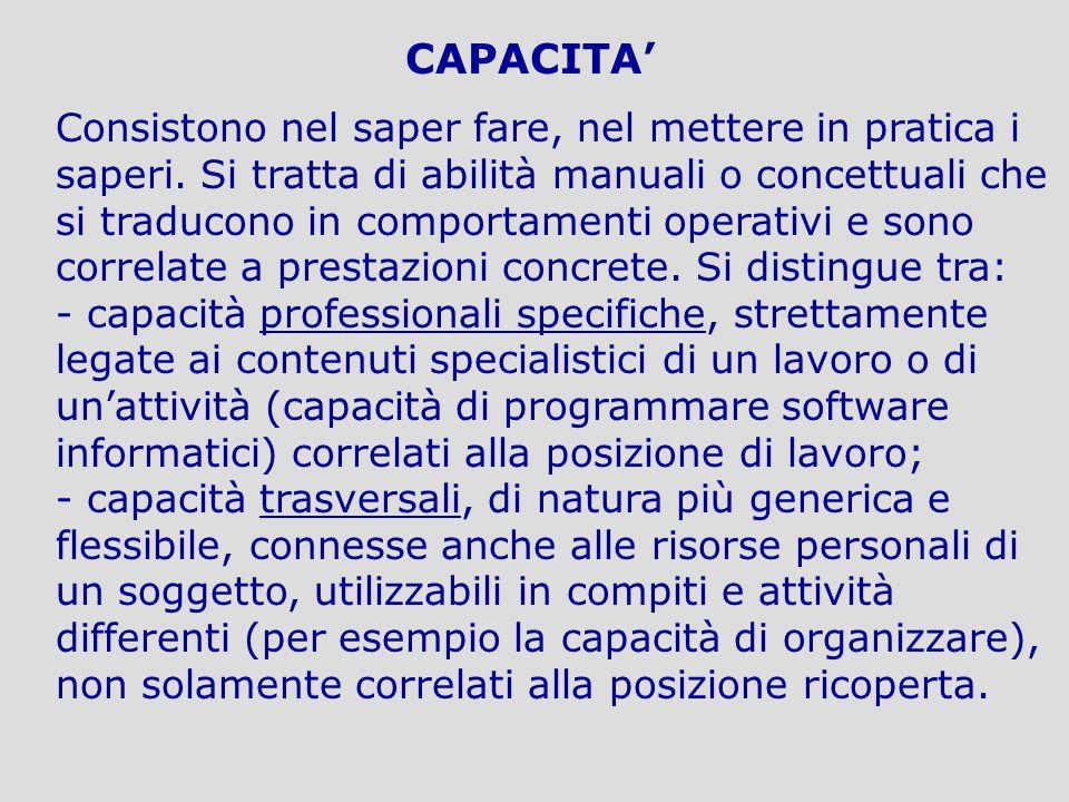 CAPACITA Consistono nel saper fare, nel mettere in pratica i saperi. Si tratta di abilità manuali o concettuali che si traducono in comportamenti oper