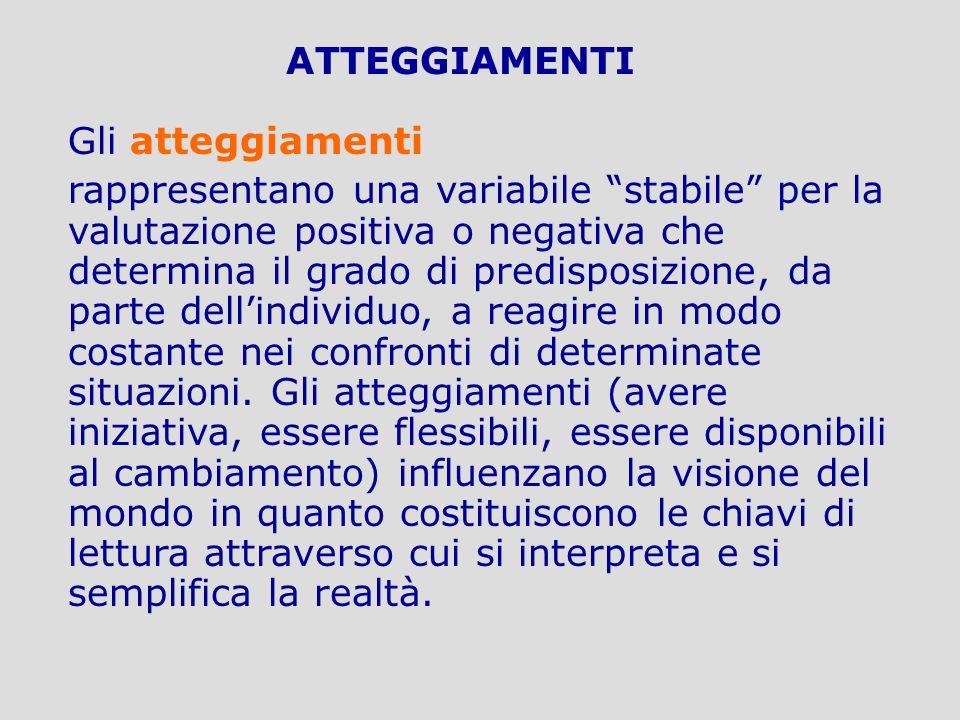 ATTEGGIAMENTI Gli atteggiamenti rappresentano una variabile stabile per la valutazione positiva o negativa che determina il grado di predisposizione,