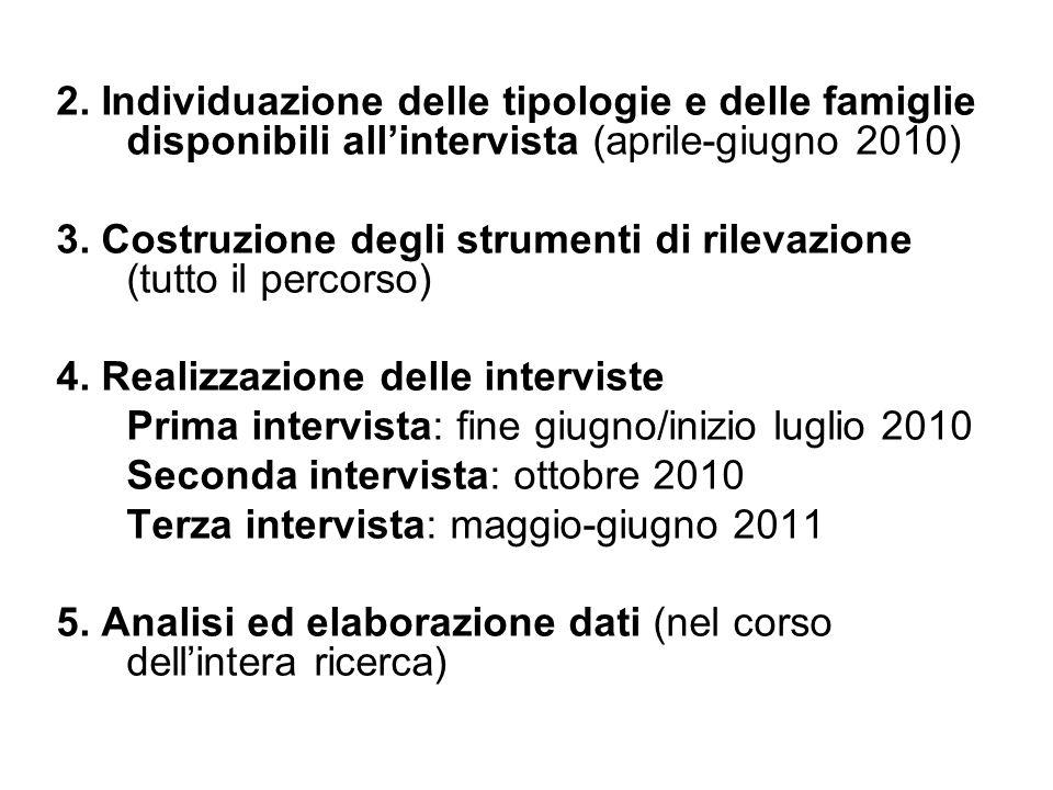 2. Individuazione delle tipologie e delle famiglie disponibili allintervista (aprile-giugno 2010) 3. Costruzione degli strumenti di rilevazione (tutto