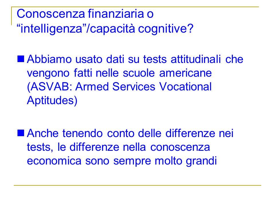 Conoscenza finanziaria o intelligenza/capacità cognitive? Abbiamo usato dati su tests attitudinali che vengono fatti nelle scuole americane (ASVAB: Ar