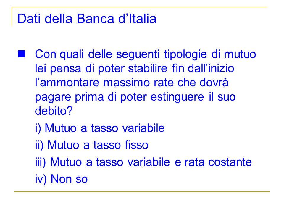Dati della Banca dItalia Con quali delle seguenti tipologie di mutuo lei pensa di poter stabilire fin dallinizio lammontare massimo rate che dovrà pag