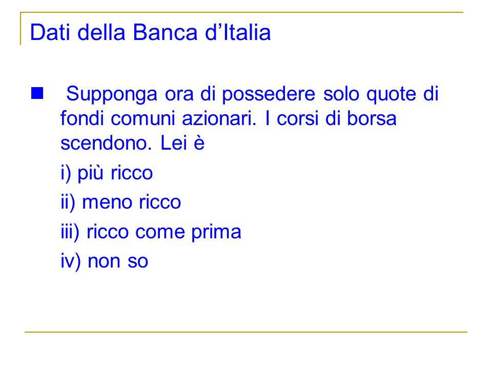 Dati della Banca dItalia Supponga ora di possedere solo quote di fondi comuni azionari. I corsi di borsa scendono. Lei è i) più ricco ii) meno ricco i