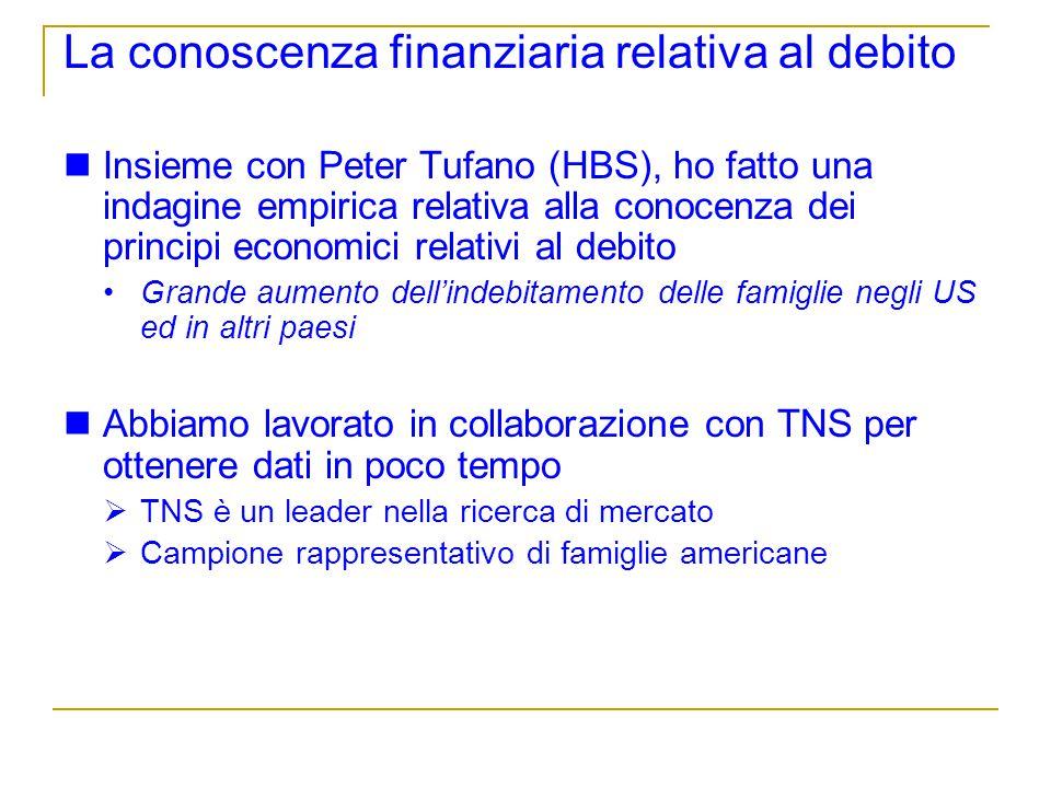 La conoscenza finanziaria relativa al debito Insieme con Peter Tufano (HBS), ho fatto una indagine empirica relativa alla conocenza dei principi econo