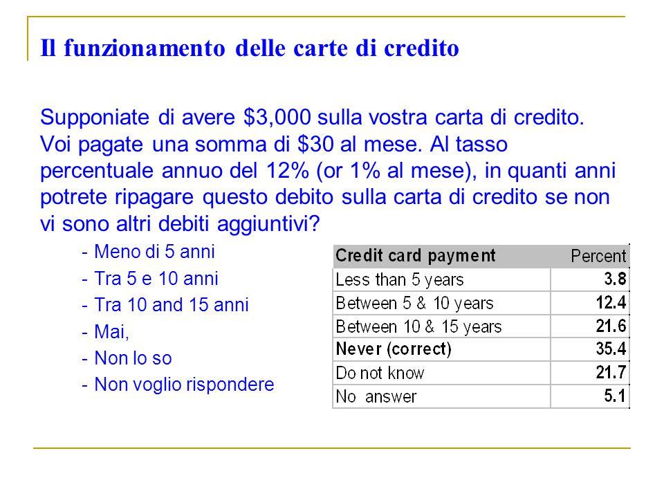 Il funzionamento delle carte di credito Supponiate di avere $3,000 sulla vostra carta di credito. Voi pagate una somma di $30 al mese. Al tasso percen