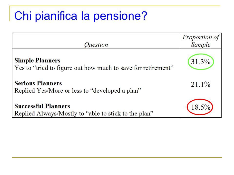 Chi pianifica la pensione?