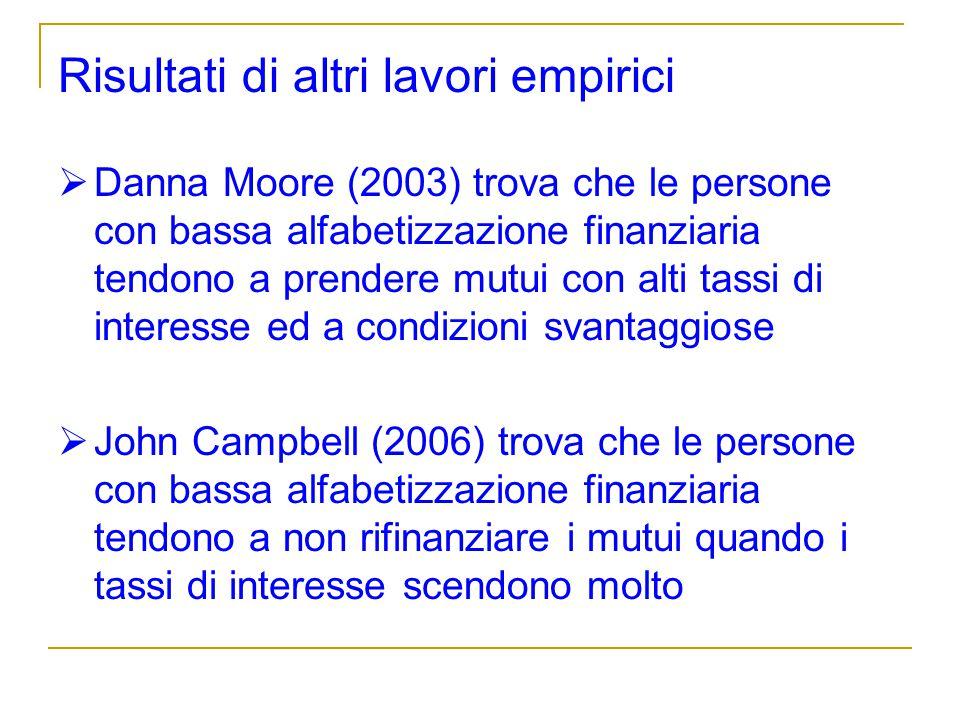 Risultati di altri lavori empirici Danna Moore (2003) trova che le persone con bassa alfabetizzazione finanziaria tendono a prendere mutui con alti ta