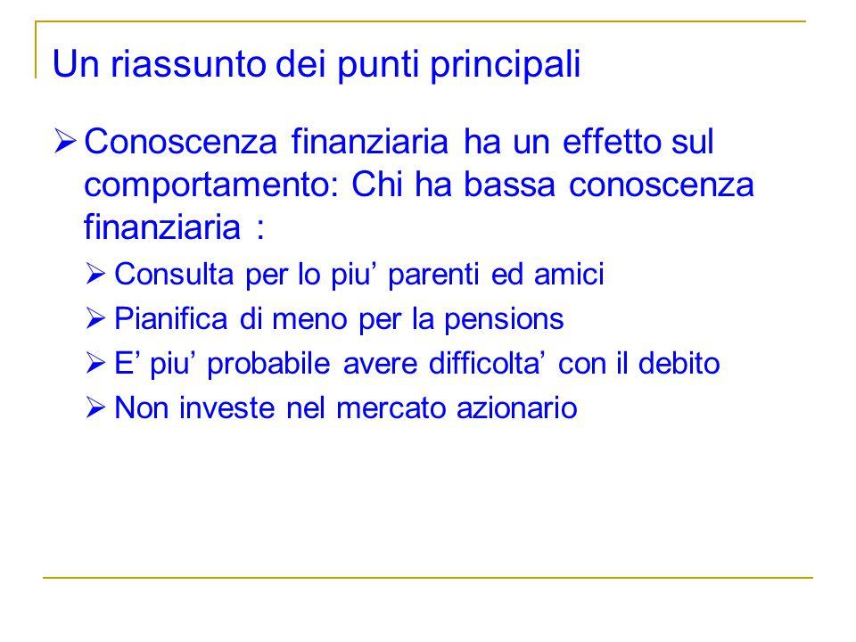 Un riassunto dei punti principali Conoscenza finanziaria ha un effetto sul comportamento: Chi ha bassa conoscenza finanziaria : Consulta per lo piu pa