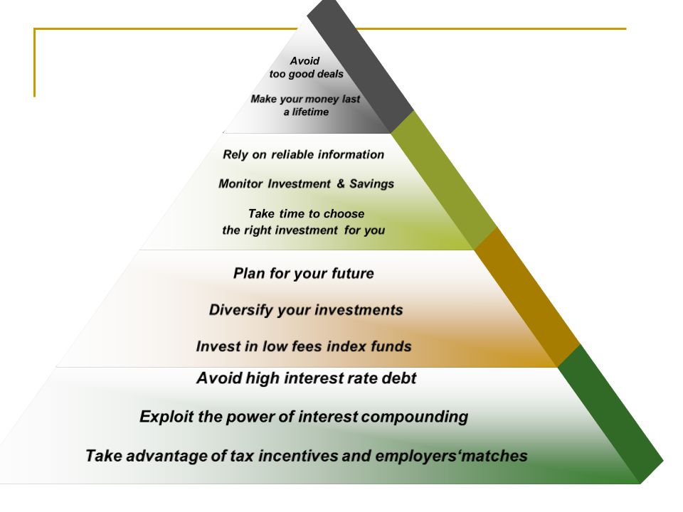 Avoid too good deals Make your money last a lifetime Rely on reliable information Monitor Investment & Savings Take time to choose the right investment for you Plan for your future Diversify your investments Invest in low fees index funds Avoid high interest rate debt Exploit the power of interest compounding Take advantage of tax incentives and employersmatches